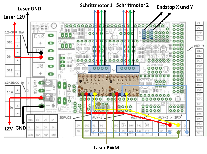 3D-Proto Ramps Servo Wiring Diagram on